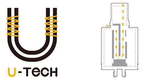 utech-diagram